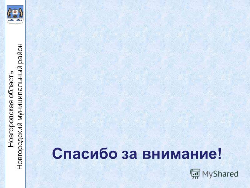 Новгородская область Новгородский муниципальный район Спасибо за внимание!