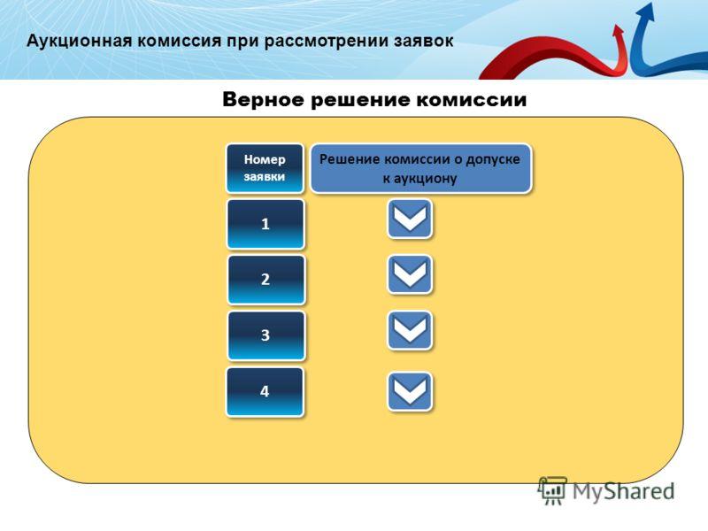 Верное решение комиссии 1 1 2 2 3 3 Номер заявки Решение комиссии о допуске к аукциону 4 4 Аукционная комиссия при рассмотрении заявок