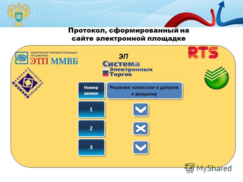 ЭП 1 1 2 2 3 3 Номер заявки Решение комиссии о допуске к аукциону Протокол, сформированный на сайте электронной площадке