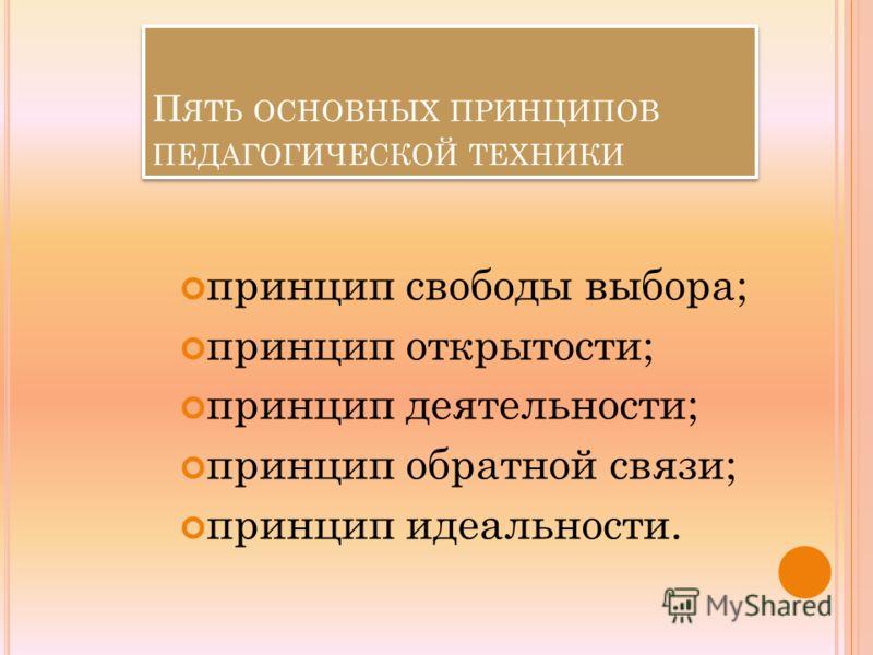 принцип свободы выбора; принцип открытости; принцип деятельности; принцип обратной связи; принцип идеальности.