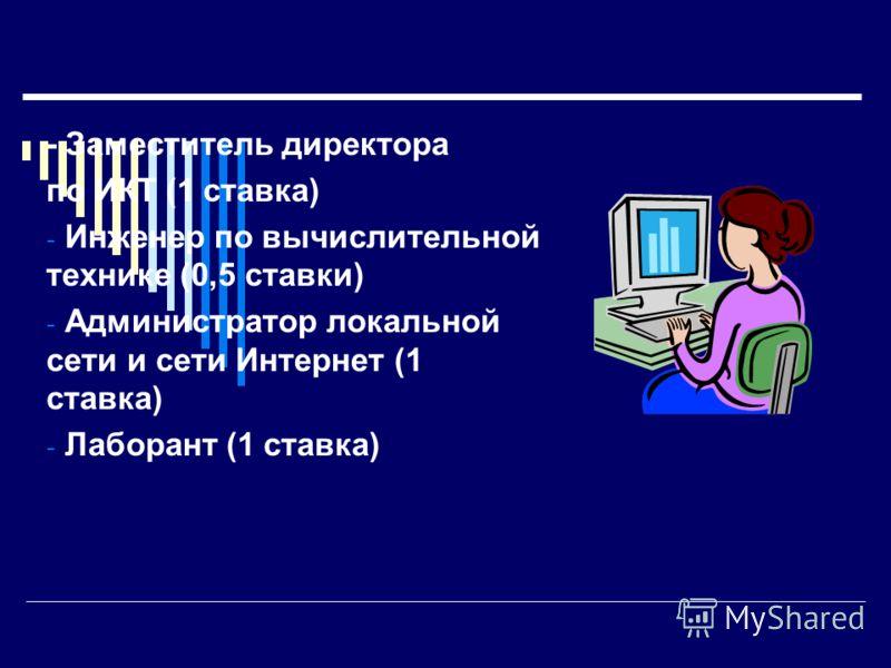 - Заместитель директора по ИКТ (1 ставка) - Инженер по вычислительной технике (0,5 ставки) - Администратор локальной сети и сети Интернет (1 ставка) - Лаборант (1 ставка)