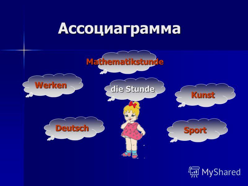 Тренинги Включение в сочетание с другим словом Образование сложного слова Die Wandtafel das Klassenraum Es gibt in der Klasse...