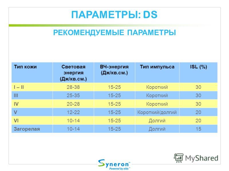 ПАРАМЕТРЫ : DS РЕКОМЕНДУЕМЫЕ ПАРАМЕТРЫ Тип кожиСветовая энергия (Дж/кв.см.) ВЧ-энергия (Дж/кв.см.) Тип импульсаISL (%) I – II28-3815-25Короткий30 III25-3515-25Короткий30 IV20-2815-25Короткий30 V12-2215-25Короткий/долгий20 VI10-1415-25Долгий20 Загорел