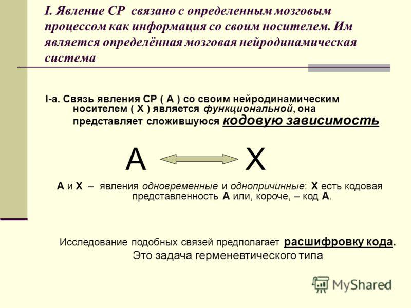 8 I. Явление СР связано с определенным мозговым процессом как информация со своим носителем. Им является определённая мозговая нейродинамическая система I-a. Связь явления СР ( А ) со своим нейродинамическим носителем ( Х ) является функциональной, о