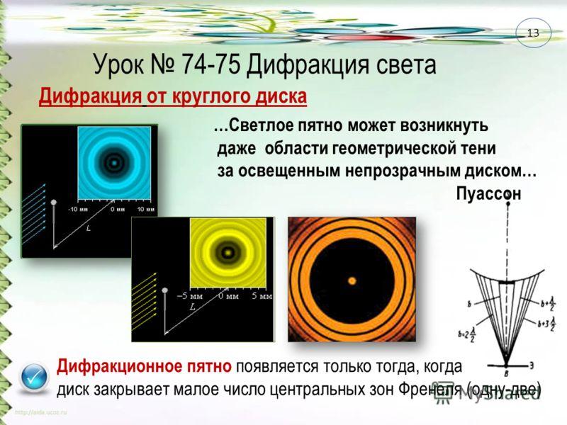 Урок 74-75 Дифракция света Дифракция от круглого диска …Светлое пятно может возникнуть даже области геометрической тени за освещенным непрозрачным диском… Пуассон Дифракционное пятно появляется только тогда, когда диск закрывает малое число центральн
