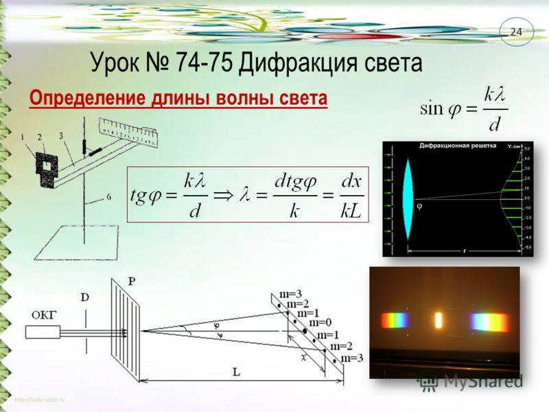 Урок 74-75 Дифракция света Определение длины волны света 24