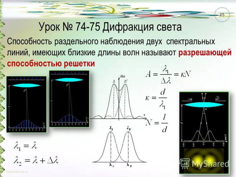 Способность раздельного наблюдения двух спектральных линий, имеющих близкие длины волн называют разрешающей способностью решетки Урок 74-75 Дифракция света 25