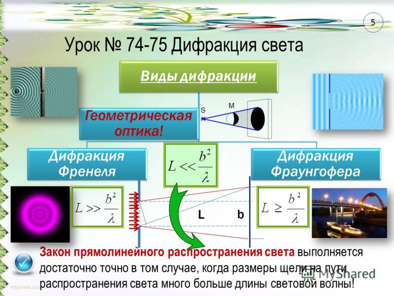 Закон прямолинейного распространения света выполняется достаточно точно в том случае, когда размеры щели на пути распространения света много больше длины световой волны! Урок 74-75 Дифракция света 5 Виды дифракции Дифракция Френеля Дифракция Фраунгоф