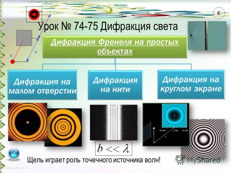 Щель играет роль точечного источника волн! Урок 74-75 Дифракция света 6 Дифракция Френеля на простых объектах Дифракция на малом отверстии Дифракция на нити Дифракция на круглом экране