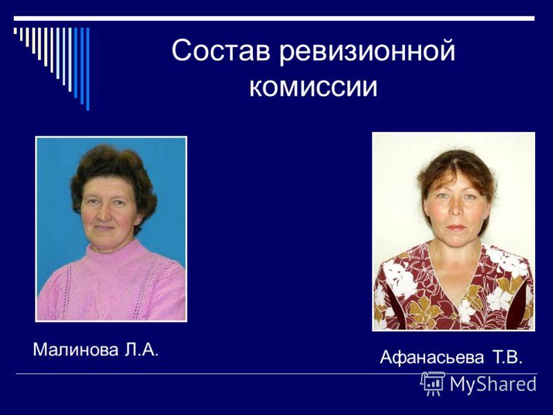 Состав ревизионной комиссии Малинова Л.А. Афанасьева Т.В.