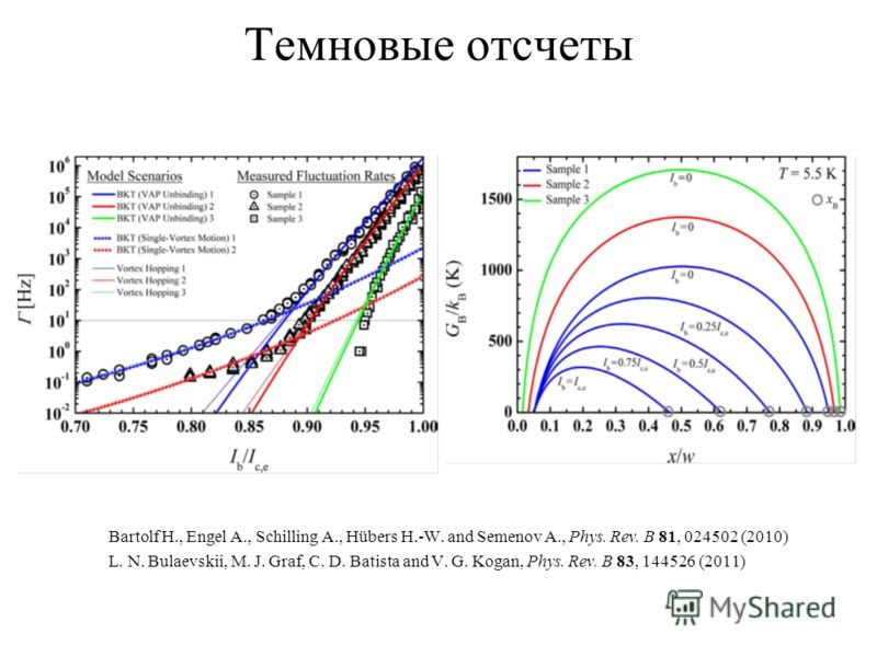 Темновые отсчеты Bartolf H., Engel A., Schilling A., Hübers H.-W. and Semenov A., Phys. Rev. B 81, 024502 (2010) L. N. Bulaevskii, M. J. Graf, C. D. Batista and V. G. Kogan, Phys. Rev. B 83, 144526 (2011)