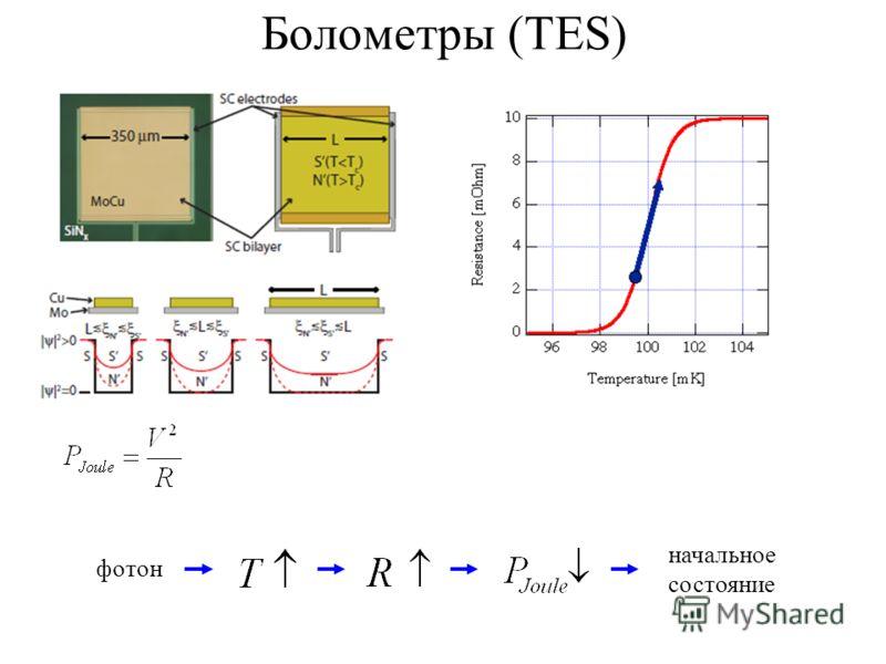 Болометры (TES) начальное состояние фотон