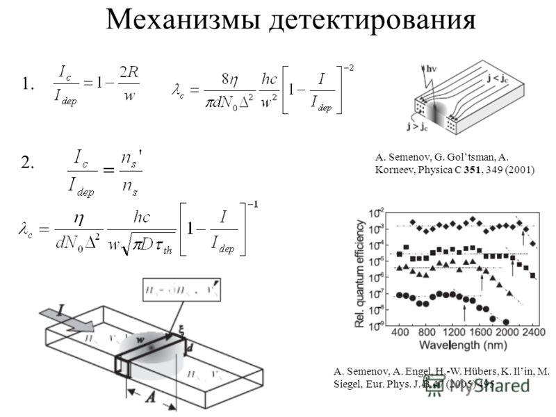 Механизмы детектирования A. Semenov, G. Goltsman, A. Korneev, Physica C 351, 349 (2001) 1. 2. A. Semenov, A. Engel, H.-W. Hübers, K. Ilin, M. Siegel, Eur. Phys. J. B 47 (2005) 495