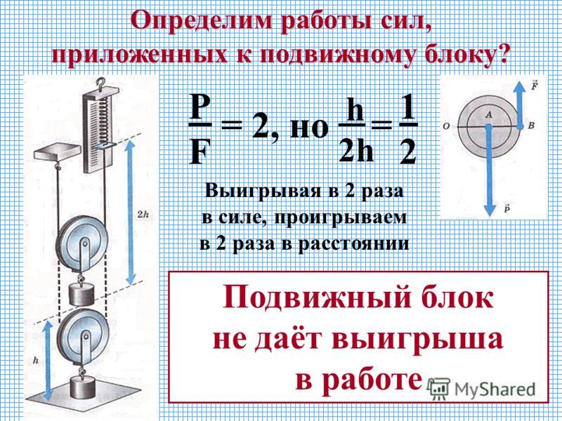 Определим работы сил, приложенных к подвижному блоку? P F = 2, но h 2h = 1 2 Выигрывая в 2 раза в силе, проигрываем в 2 раза в расстоянии Подвижный блок не даёт выигрыша в работе