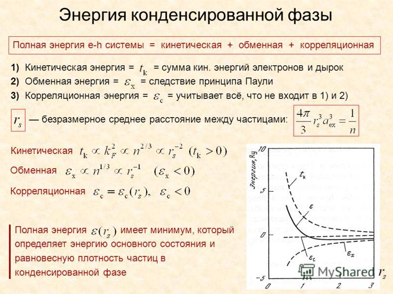 Энергия конденсированной фазы Полная энергия e-h системы = кинетическая + обменная + корреляционная 1) Кинетическая энергия = = сумма кин. энергий электронов и дырок 2) Обменная энергия = = следствие принципа Паули 3) Корреляционная энергия = = учиты