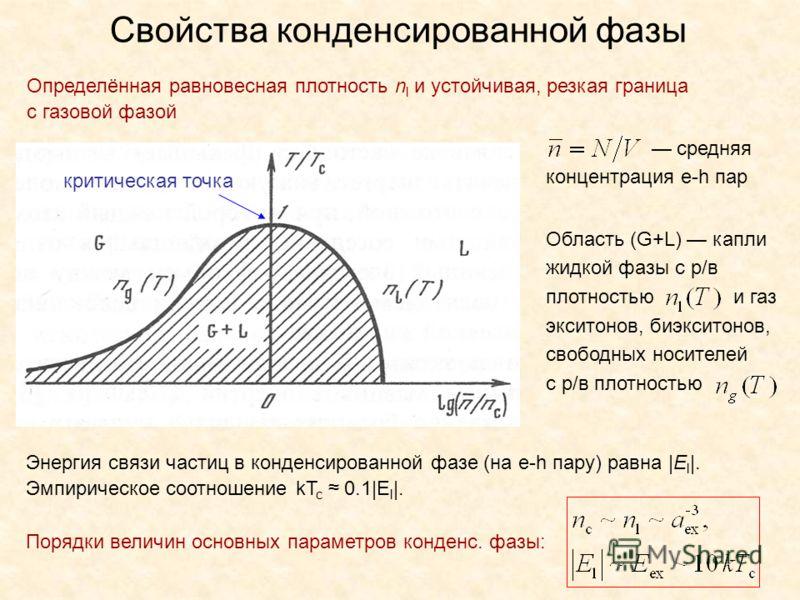 средняя концентрация e-h пар Свойства конденсированной фазы Определённая равновесная плотность n l и устойчивая, резкая граница с газовой фазой критическая точка Область (G+L) капли жидкой фазы с р/в плотностью и газ экситонов, биэкситонов, свободных