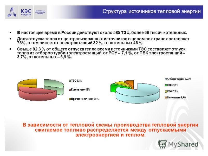 Структура источников тепловой энергии В настоящее время в России действуют около 585 ТЭЦ, более 66 тысяч котельных. Доля отпуска тепла от централизованных источников в целом по стране составляет 78%, в том числе: от электростанций 32 %, от котельных
