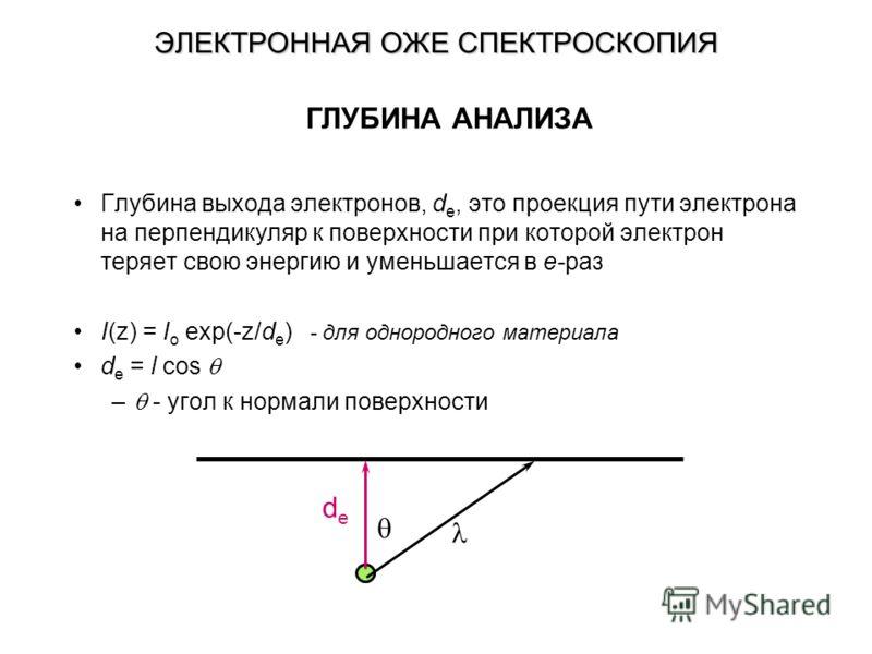ЭЛЕКТРОННАЯ ОЖЕ СПЕКТРОСКОПИЯ Глубина выхода электронов, d e, это проекция пути электрона на перпендикуляр к поверхности при которой электрон теряет свою энергию и уменьшается в е-раз I(z) = I o exp(-z/d e ) - для однородного материала d e = l cos –
