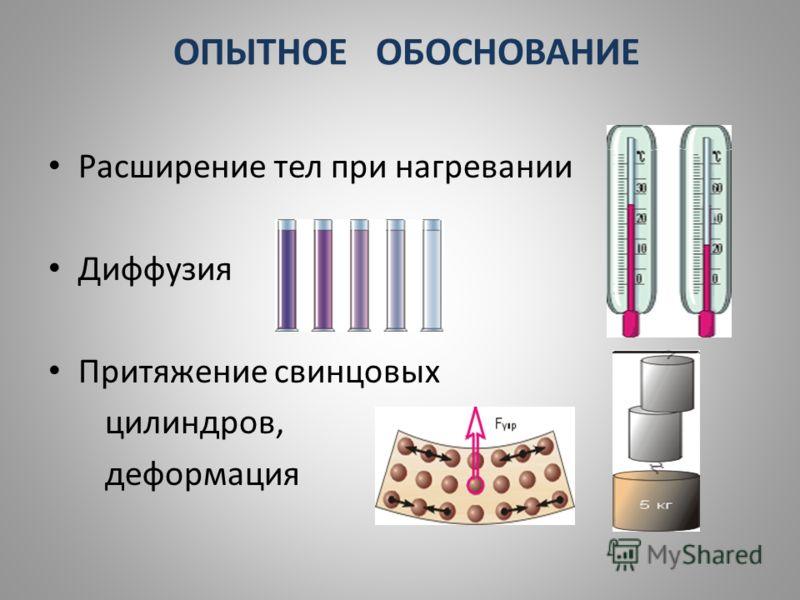 Расширение тел при нагревании Диффузия Притяжение свинцовых цилиндров, деформация ОПЫТНОЕ ОБОСНОВАНИЕ