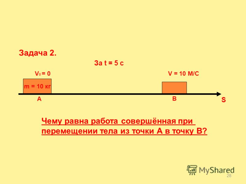 28 Задача 2. m = 10 кг S A B За t = 5 c V 0 = 0V = 10 M/C Чему равна работа совершённая при перемещении тела из точки А в точку В?