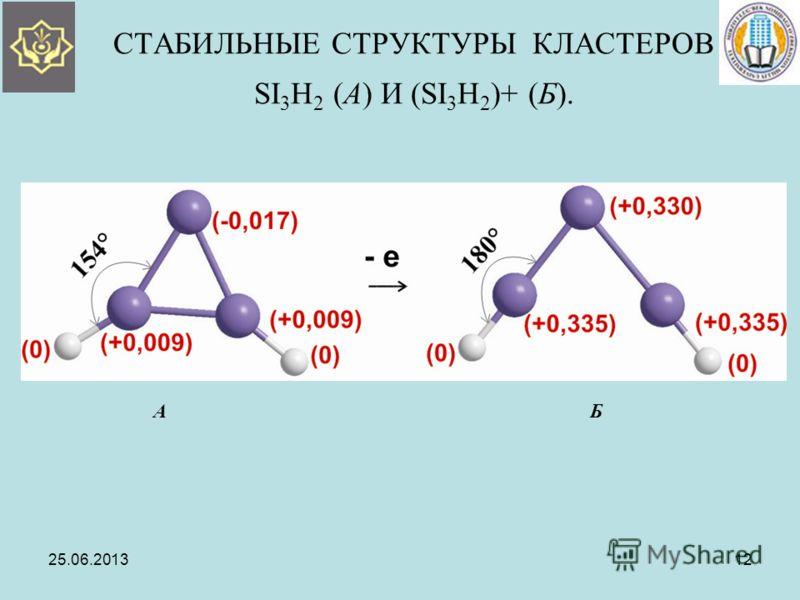 СТАБИЛЬНЫЕ СТРУКТУРЫ КЛАСТЕРОВ SI 3 H 2 (А) И (SI 3 H 2 )+ (Б). А Б 25.06.201312