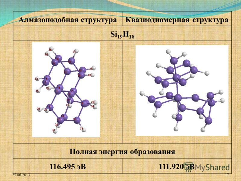 Алмазоподобная структураКвазиодномерная структура Si 19 H 18 Полная энергия образования 116.495 эВ111.920 эВ 25.06.201317