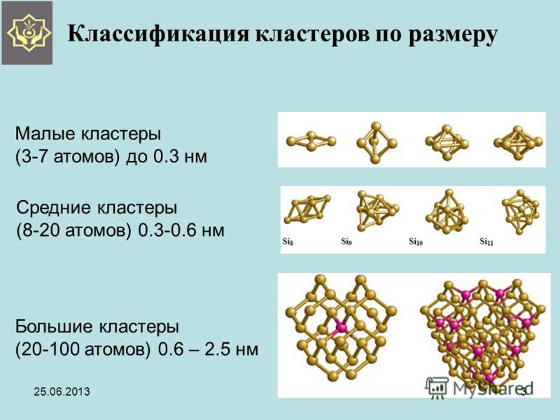 Классификация кластеров по размеру Малые кластеры (3-7 атомов) до 0.3 нм Средние кластеры (8-20 атомов) 0.3-0.6 нм Большие кластеры (20-100 атомов) 0.6 – 2.5 нм 25.06.20133