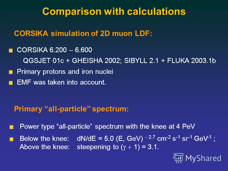 Comparison with calculations Primary all-particle spectrum: Power type all-particle spectrum with the knee at 4 PeV Below the knee: dN/dE = 5.0 (E, GeV) 2.7 cm -2 s -1 sr -1 GeV -1 ; Above the knee: steepening to ( 1) = 3.1. CORSIKA simulation of 2D