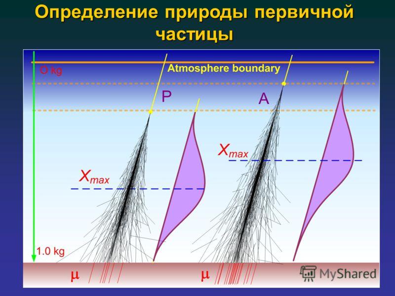 Определение природы первичной частицы