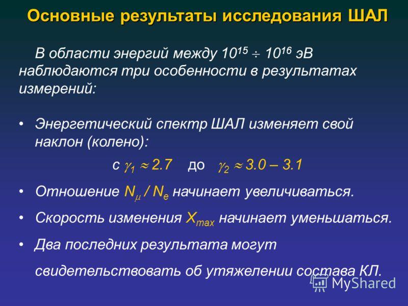 Основные результаты исследования ШАЛ Основные результаты исследования ШАЛ В области энергий между 10 15 10 16 эВ наблюдаются три особенности в результатах измерений: Энергетический спектр ШАЛ изменяет свой наклон (колено): с 1 2.7 до 2 3.0 – 3.1 Отно