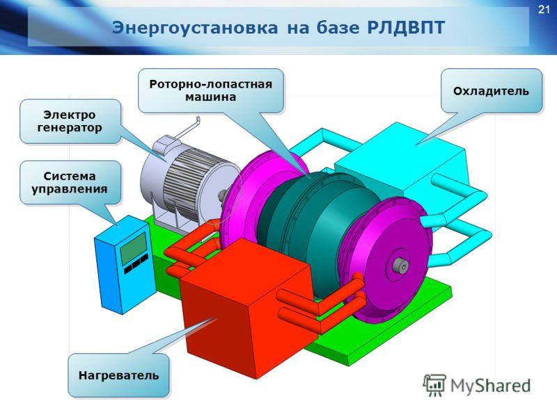 21 Энергоустановка на базе РЛДВПТ Роторно-лопастная машина Нагреватель Охладитель Электро генератор Система управления