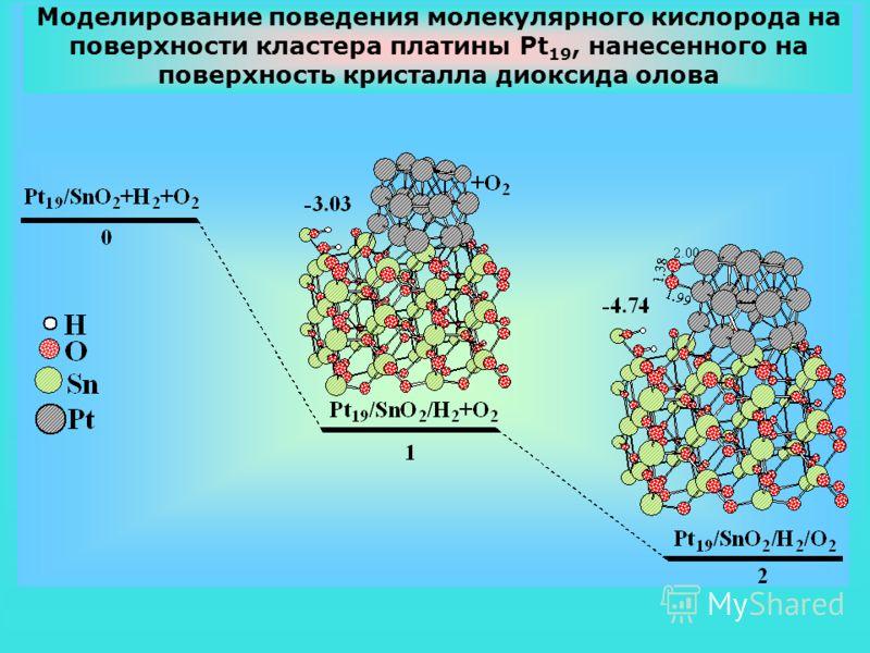Моделирование поведения молекулярного кислорода на поверхности кластера платины Pt 19, нанесенного на поверхность кристалла диоксида олова