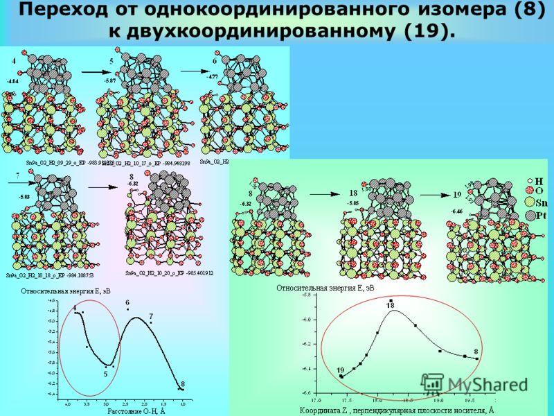 Переход от однокоординированного изомера (8) к двухкоординированному (19).