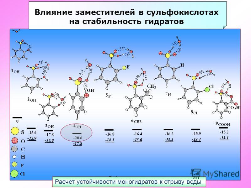 Расчет устойчивости моногидратов к отрыву воды Влияние заместителей в сульфокислотах на стабильность гидратов