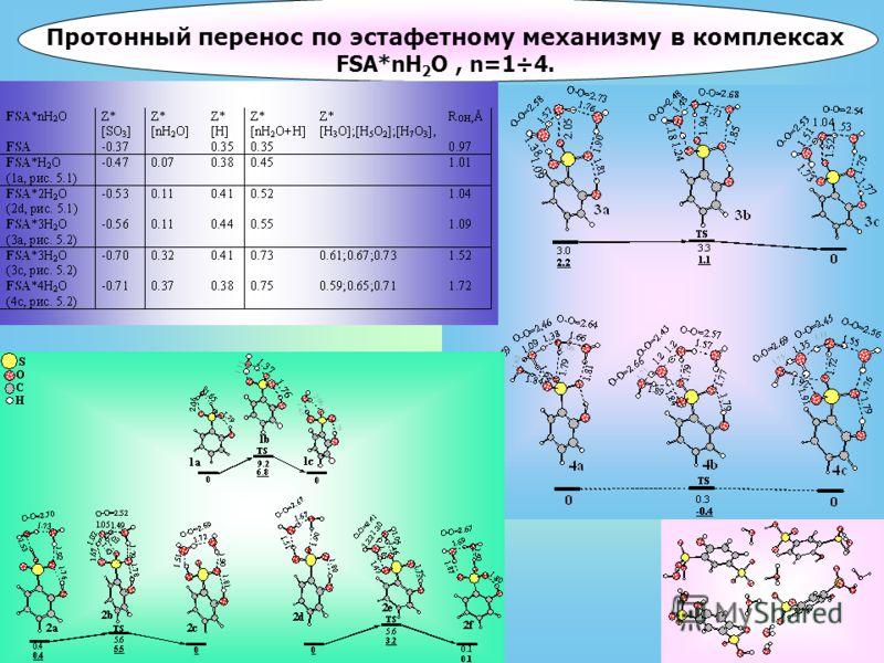 Протонный перенос по эстафетному механизму в комплексах FSA*nH 2 O, n=1÷4.