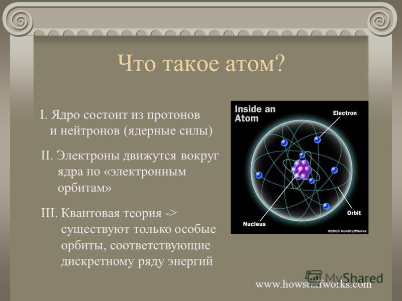 Что такое атом? www.howstuffworks.com I. Ядро состоит из протонов и нейтронов (ядерные силы) II. Электроны движутся вокруг ядра по «электронным орбитам» III. Квантовая теория -> существуют только особые орбиты, соответствующие дискретному ряду энерги