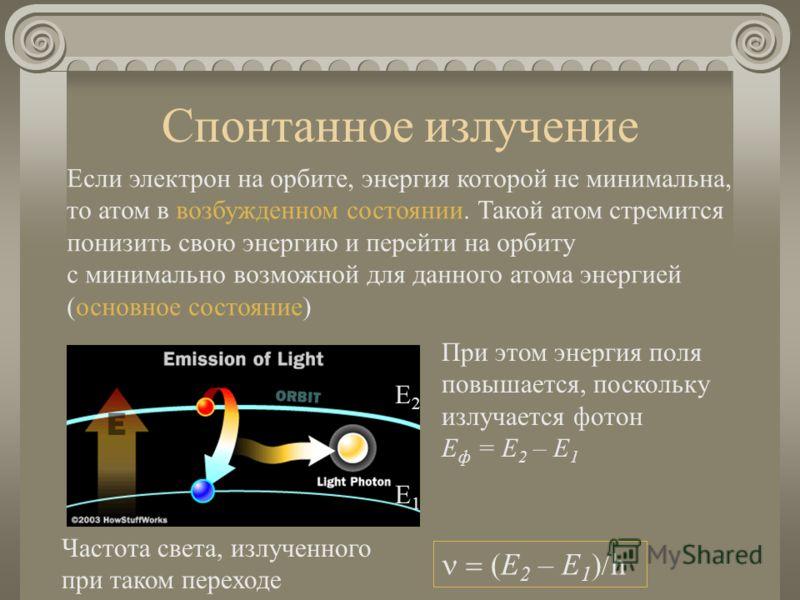 Спонтанное излучение Если электрон на орбите, энергия которой не минимальна, то атом в возбужденном состоянии. Такой атом стремится понизить свою энергию и перейти на орбиту с минимально возможной для данного атома энергией (основное состояние) E1E1