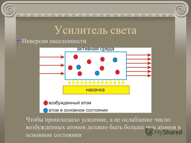 Усилитель света Чтобы происходило усиление, а не ослабление число возбужденных атомов должно быть больше чем атомов в основном состоянии Инверсия населенности