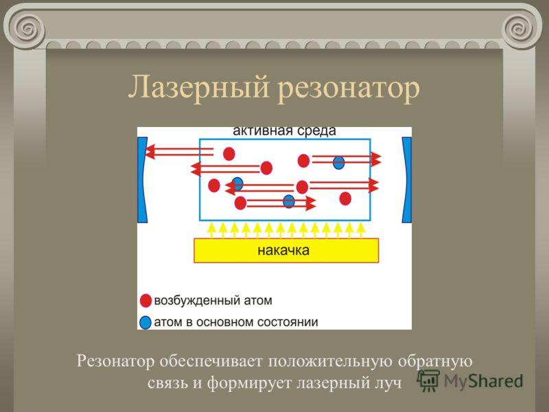 Лазерный резонатор Резонатор обеспечивает положительную обратную связь и формирует лазерный луч