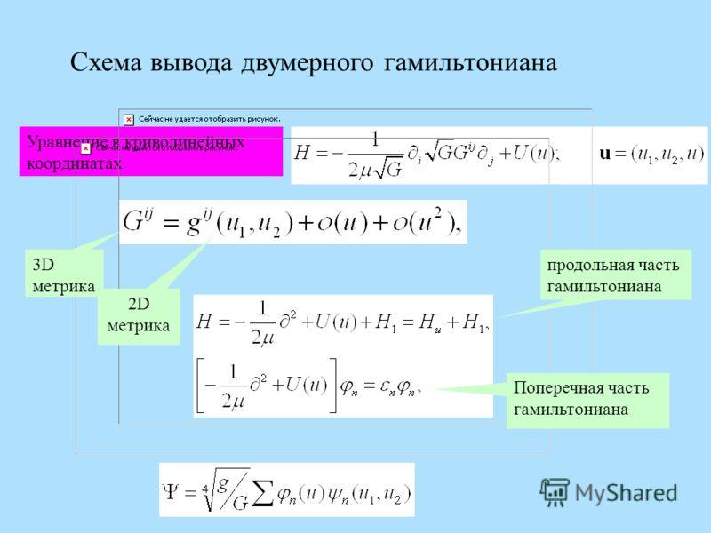 Схема вывода двумерного гамильтониана Уравнение в криволинейных координатах 3D метрика продольная часть гамильтониана Поперечная часть гамильтониана 2D метрика