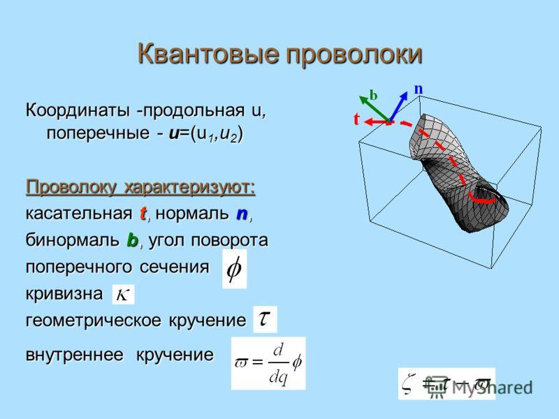 Квантовые проволоки Координаты -продольная u, поперечные - u=(u 1,u 2 ) Проволоку характеризуют: касательная t, нормаль n, бинормаль b, угол поворота поперечного сечения кривизна геометрическое кручение внутреннее кручение