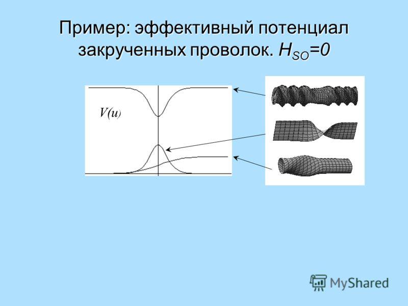 Пример: эффективный потенциал закрученных проволок. H SO =0 V(u )