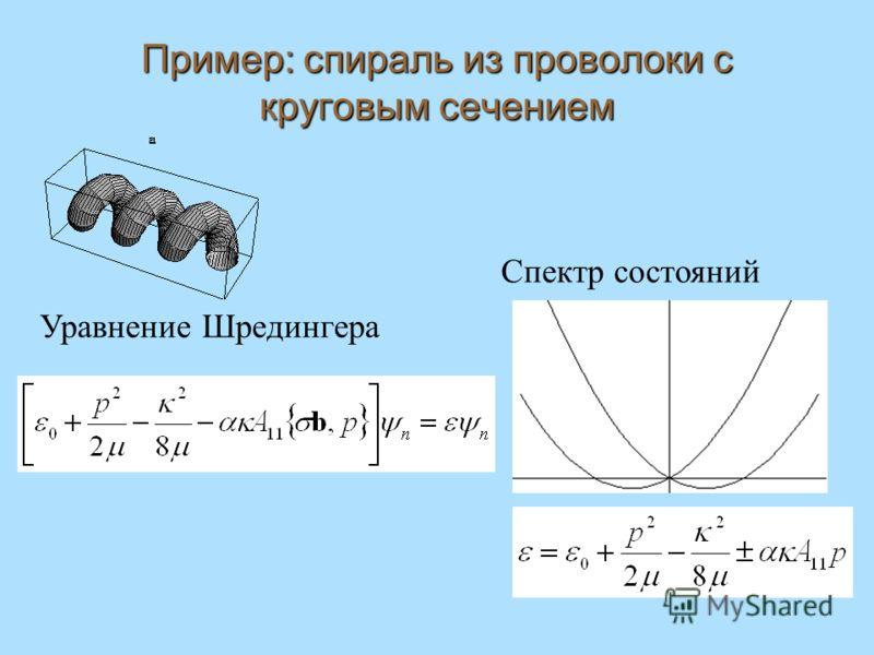 Пример: спираль из проволоки с круговым сечением Спектр состояний Уравнение Шредингера