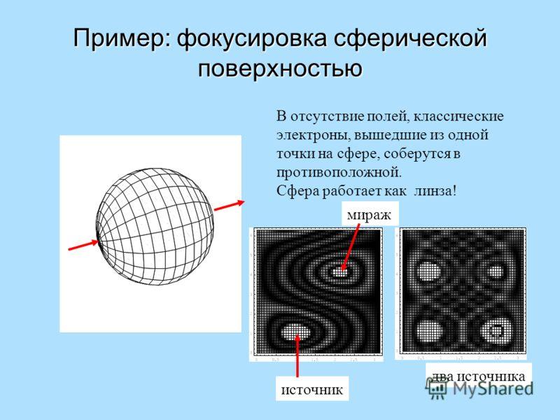 Пример: фокусировка сферической поверхностью В отсутствие полей, классические электроны, вышедшие из одной точки на сфере, соберутся в противоположной. Сфера работает как линза! источник мираж два источника