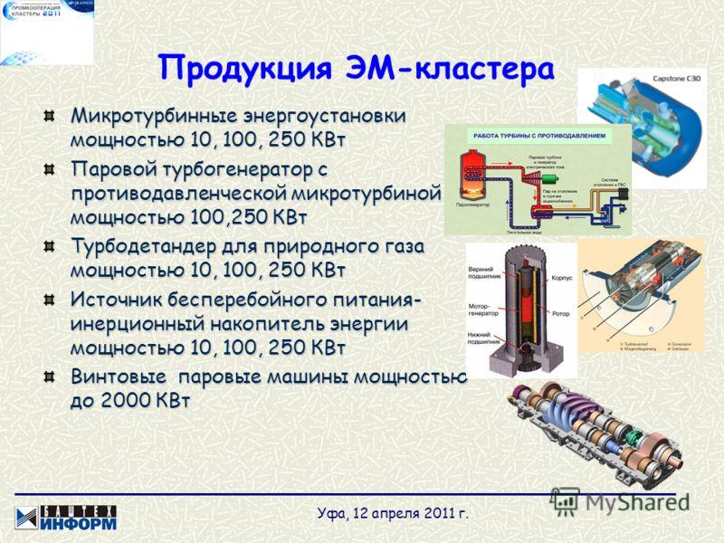 Продукция ЭМ-кластера Микротурбинные энергоустановки мощностью 10, 100, 250 КВт Паровой турбогенератор с противодавленческой микротурбиной мощностью 100,250 КВт Турбодетандер для природного газа мощностью 10, 100, 250 КВт Источник бесперебойного пита