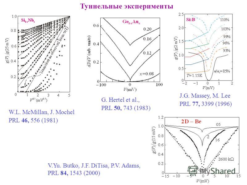 Туннельные эксперименты G. Hertel et al., PRL 50, 743 (1983) W.L. McMillan, J. Mochel PRL 46, 556 (1981) V.Yu. Butko, J.F. DiTisa, P.V. Adams, PRL 84, 1543 (2000) J.G. Massey, M. Lee PRL 77, 3399 (1996)