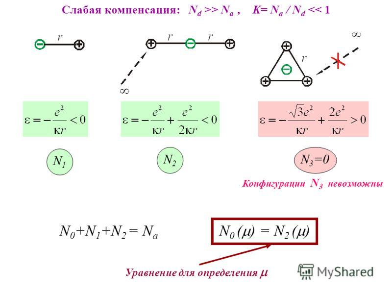 Слабая компенсация: N d >> N a, K= N a / N d