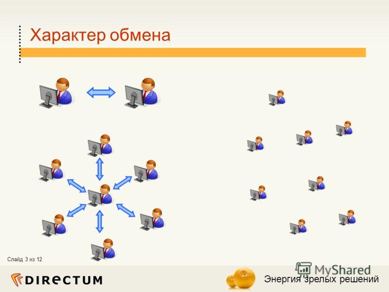 Энергия зрелых решений Слайд 3 из 12 Характер обмена