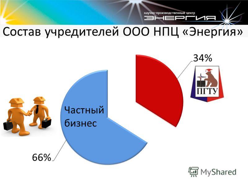 Состав учредителей ООО НПЦ «Энергия»