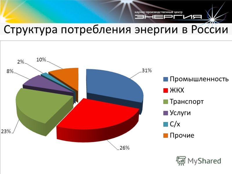 Структура потребления энергии в России